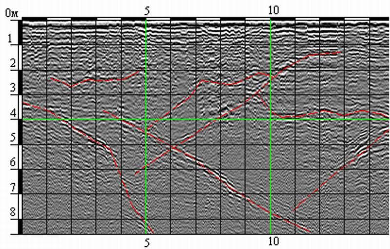 Результаты георадарного обследования стенки горной выработки (профиль 3) Кировского рудника
