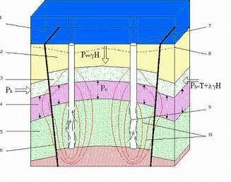геомеханическая модель