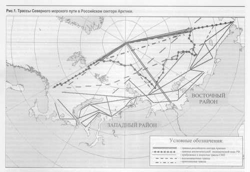 Трассы Северного морского пути