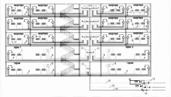 Рис 1. Принципиальная схема отопления, вентиляции и горячего водоснабжения здания