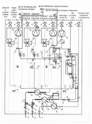 Рис. 2, Принципиальная схема термотрансформатора с теплообменниками для ГВС, отопления, обогрева полов и вентиляции (со смесительными насосами)